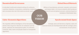 vision and mission of the Noosphereum project